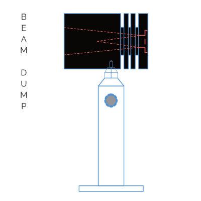 beam-dump diagram